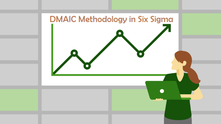 Six Sigma course in Dubai